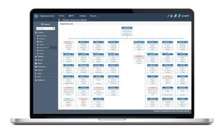 CoreHR Organisational Chart - EmployeeConnect